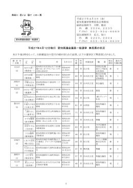 平成27年4月12日執行 愛知県議会議員一般選挙 無投票の状況