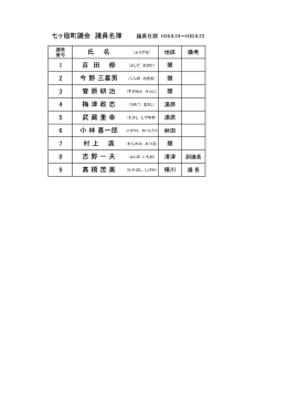 議員名簿 - 七ヶ宿町