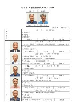 第 13 期 名護市議会議員顔写真入り名簿