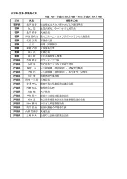 理事・監事・評議員名簿 区分 氏名 役職その他 理事長 長沢 道子 社会