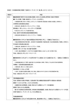 2010-11行政職員研修概要