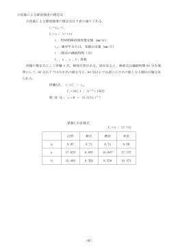 日雨量による降雨強度の推定式 日雨量による降雨強度の推定式は下表