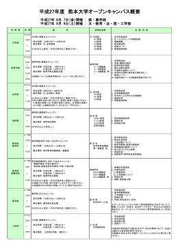 平成27年度 熊本大学オープンキャンパス概要