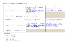 天宣会グループ 医師募集状況 (平成27年9月1日現在)