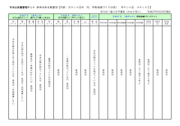 中央公民館管理テント 使用出来る数量⑱【内訳:大テント⑬※ 内、宇和