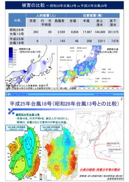 平成25年台風18号(昭和28年台風13号との比較)