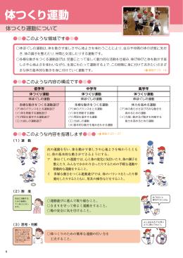 体つくり運動について~多様な動きをつくる運動遊び (PDF:1510KB)