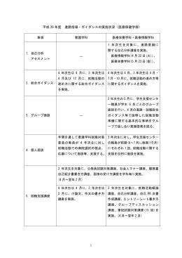 平成 26 年度 進路指導・ガイダンスの実施状況