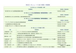 第2回カーボンニュートラル賞 受賞者・受賞業績