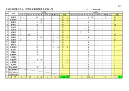 平成26年度公立小・ 中学校卒業式 実施予定日一覧[PDF