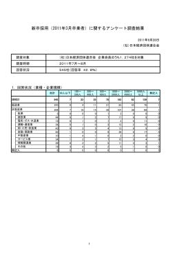 新卒採用(2011年3月卒業者)に関するアンケート調査結果