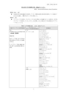 殺虫剤の作用機構分類(IRAC による)