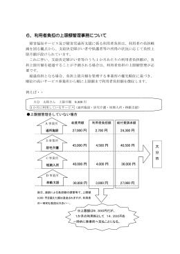 利用者負担の上限額管理事務について (PDF:163KB)
