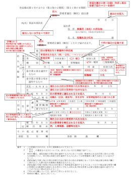 防火・防災管理者選任(解任)届出書記入例(PDF:96KB)