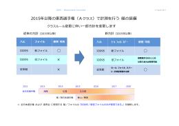 2015年以降の東西選手権(Aクラス)で計測を行う 艇の装備 × ×