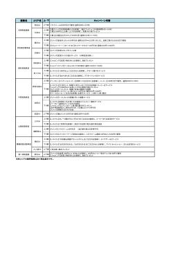 関西地区 梅雨得キャンペーンサービス一覧(PDF)