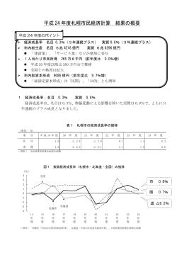 「平成24年度札幌市民経済計算」結果の概要(PDF:169KB)