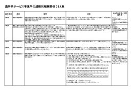 Q&A(規模別報酬関係)(PDF:21KB)