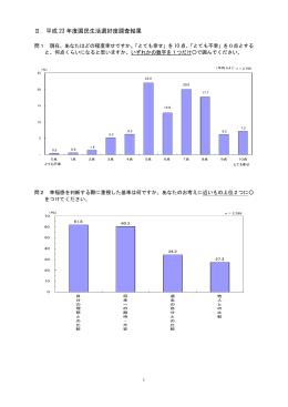 Ⅱ.平成 23 年度国民生活選好度調査結果