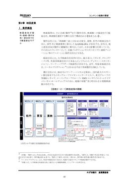 各コンテンツ産業の現状分析 第2章 映画産業(PDF/2362KB)