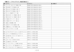 所蔵 CD <サウンドトラック、映画音楽ほか>