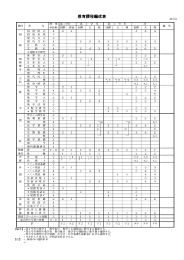 教育課程編成表