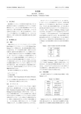 R 言語 - 知的システムデザイン研究室
