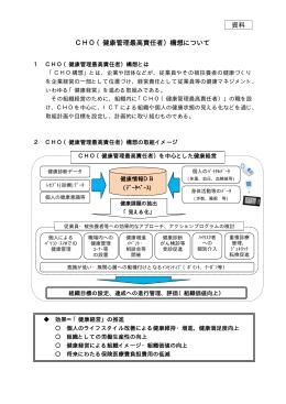 資料 CHO(健康管理最高責任者)構想について