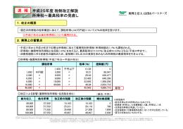 平成25年度税制改正解説 所得税~最高税率の見直し 速 報