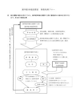 路外駐車場設置届事務処理フロー(PDF:15KB)