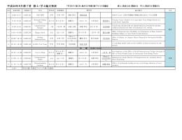 平成26年9月修了者 修士・学士論文発表