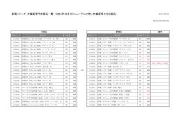 彩現シリーズ 仕様変更予定商品一覧 (2015年10月の