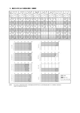 10.最近6か年における現浪の割合(志願者)