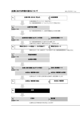 出演における申請の流れについて(PDF:105KB)