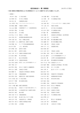 超音波検査士一覧 (循環器) 2015年11月現在