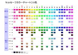 Webセーフカラーチャート210色