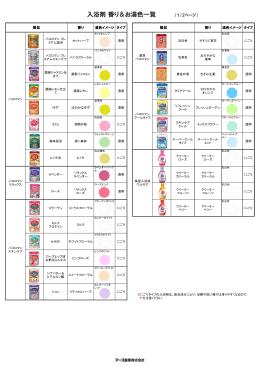 入浴剤 香り&お湯色一覧 (1/2ページ)