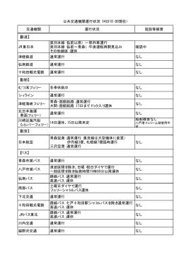 交通機関 運行状況 施設等被害 JR東日本 奥羽本線(弘前以南):一部