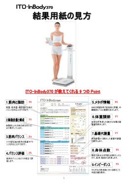 pdf文書体組成計 結果用紙の見方
