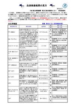 血液検査結果の見方 - 独立行政法人 国立病院機構 東近江総合医療