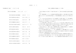 中堺警察署の早期設置について(要望)(PDF:161KB)