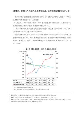 業種別、財別にみた輸入浸透度と生産、生産能力の動向