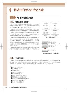 4.構造用合板と許容応力度