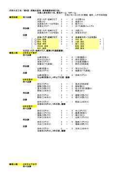 第6回 武輪水産杯 県南親善卓球大会