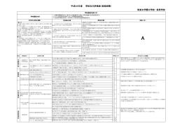筑紫女学園中学校 ・高等学校 平成26年度 学校自己評価表(実施段階)