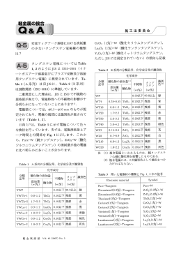 交流ティグアーク溶接における消耗量の少ないタングステン電極棒の種類