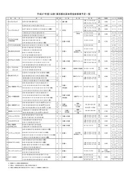 平成27年度(公財)東京都北区体育協会事業予定一覧