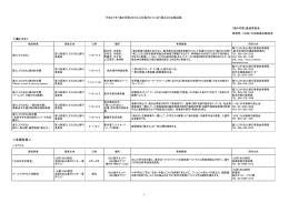 平成27年「海の月間」 - 財団法人・日本海事広報協会