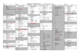 平成27年度 年間行事計画(案) 大垣市立宇留生小学校 H27.4.1