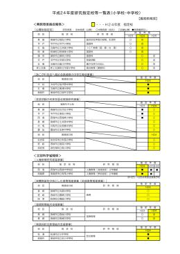 平成24年度研究指定校等一覧表(小学校・中学校)